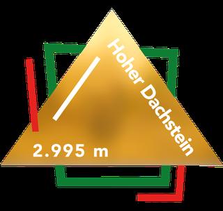 Szlak turystyczny Dachstein